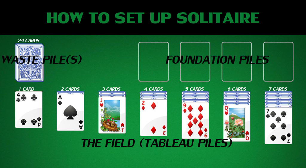 How to Set Up Solitaire